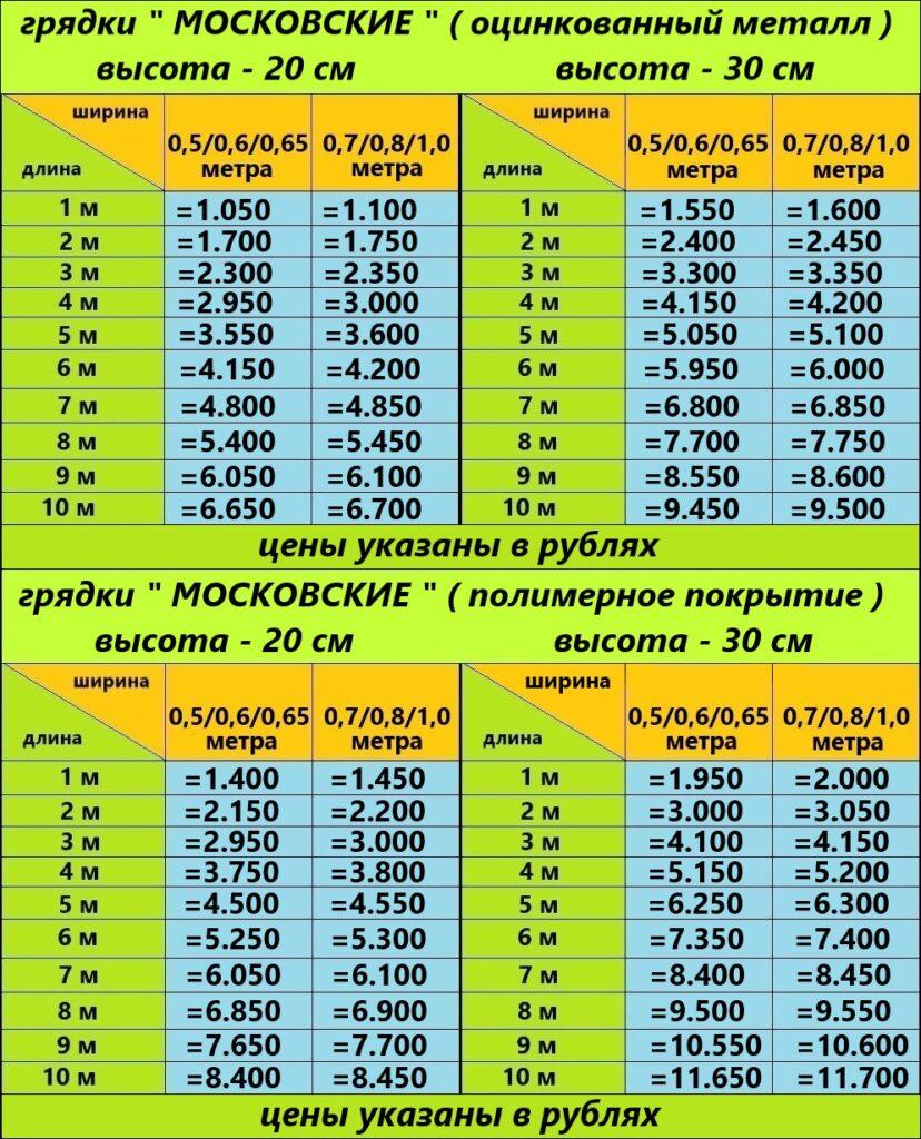 """Усиленная грядка """"Московская"""" 20-30 см"""