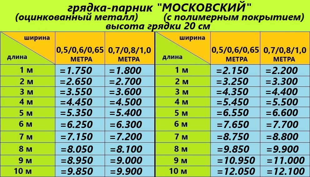 """Грядка-парник """"Московский"""""""