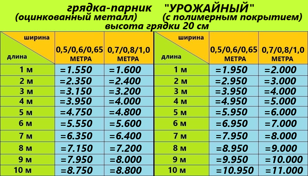 """Грядка-парник """"Урожайный"""""""